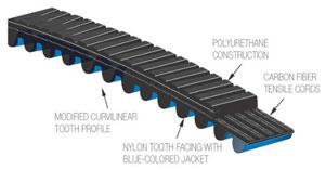 schwinn carbon blue drive belt