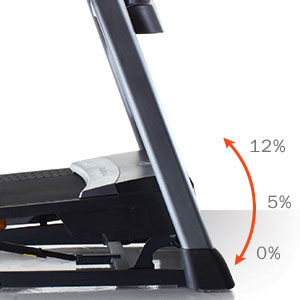 nordictrack c 1650 - 12% incline